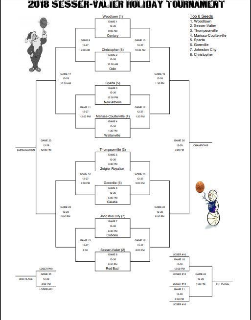 2018 SV Tournament Bracket