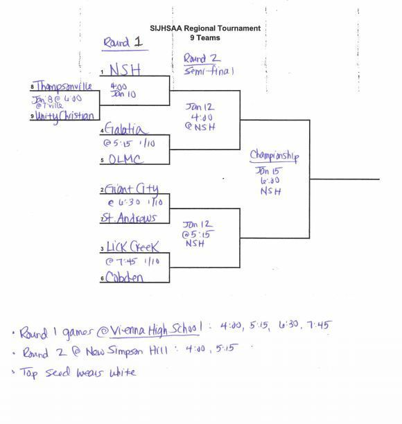 2018.2019 JH Girls BKB Regional Bracket