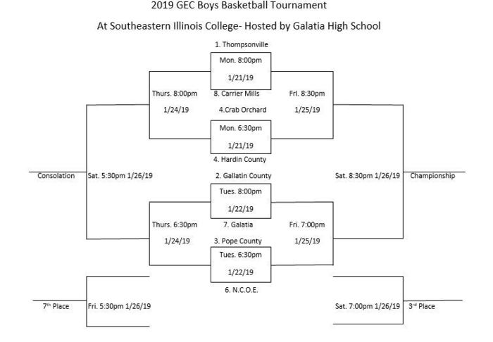 2019 HS boys GEC bracket